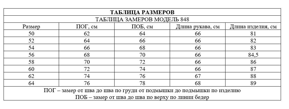 Таблица размеров - Куртка весенняя 848