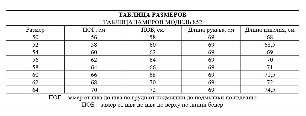 Таблица размеров - Куртка асимметричная демисезонная