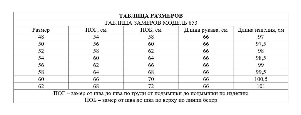 Таблица размеров - Пальто стеганное демисезонное